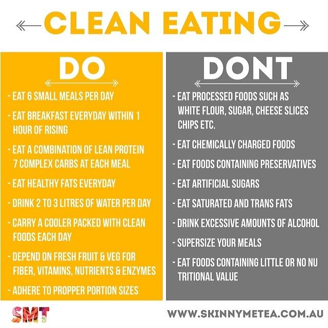 The Ultimate Beginners Guide to Clean Eating! Clean eating, Food - sample fact sheet