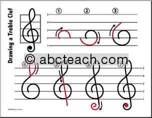 How to Draw a Treble Clef   Music Classroom- Staff/Notes ...