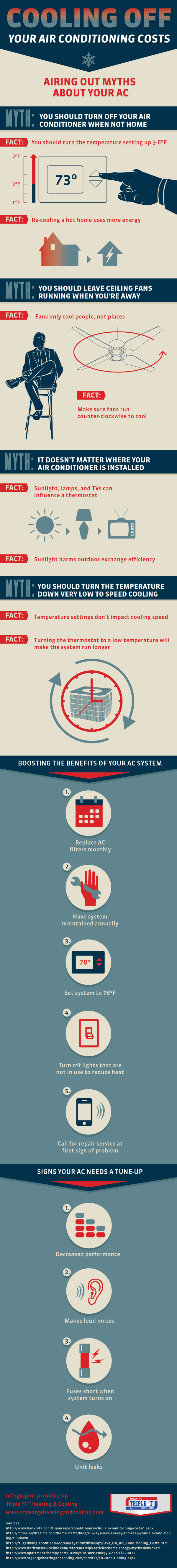 Cooling Off Your Air Conditioning Costs Infographic Triple T