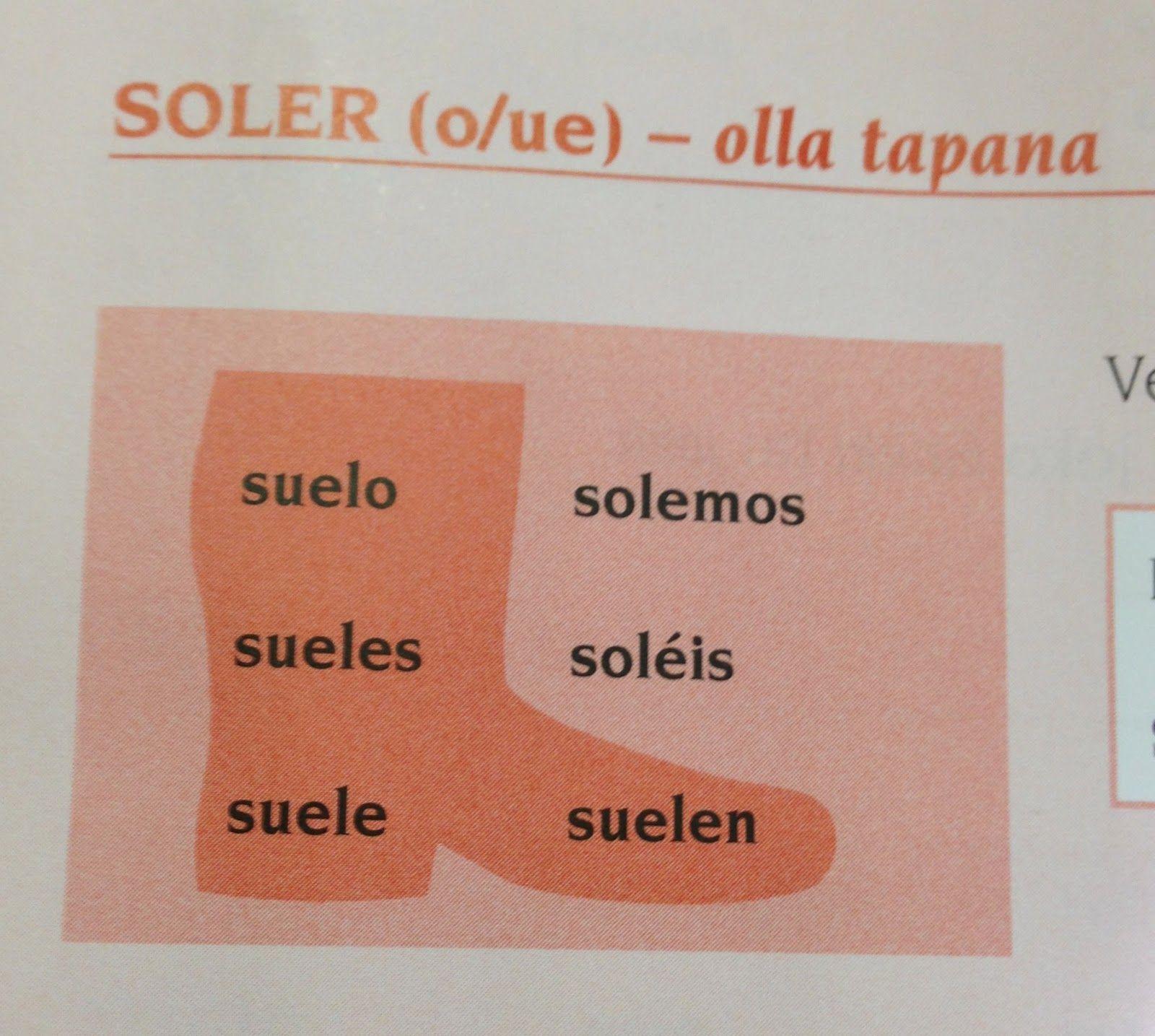 Conjugación del verbo soler (bota) | Verbos | Pinterest