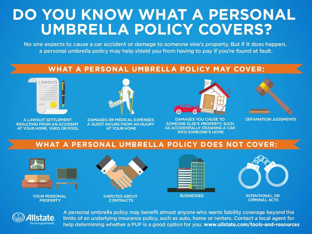 What Is A Personal Umbrella Policy And When Do You Need It