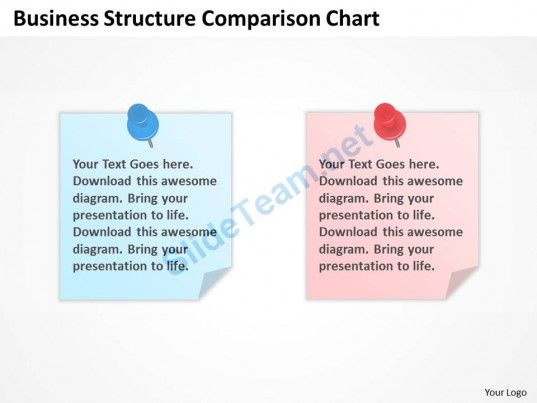 Business Plan Structure Comparison Chart Powerpoint Slides