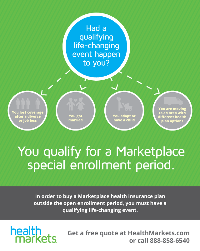 Https Www Azblue Com Media Azblue Files Individuals Shop Plans Special Enrollment Required Doc Pdf La En