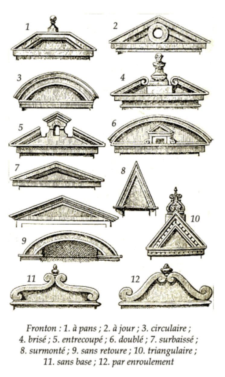 Pediments classical elements of ancient architecture for Architectural decoration terms