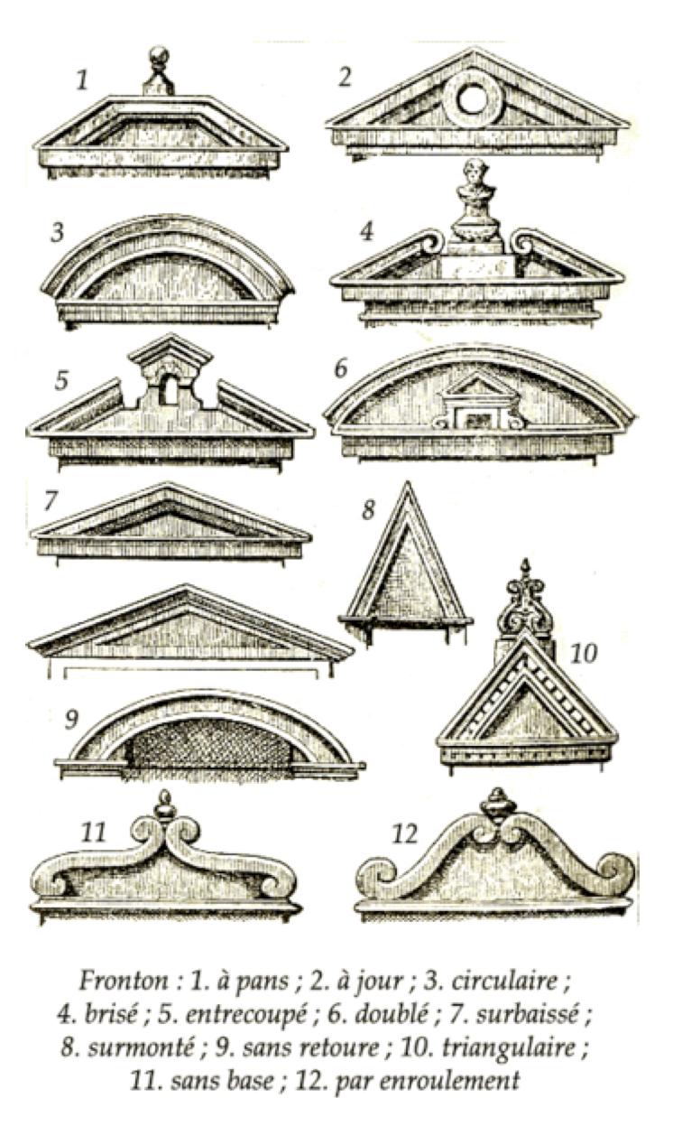 pediments classical elements of ancient architecture construction