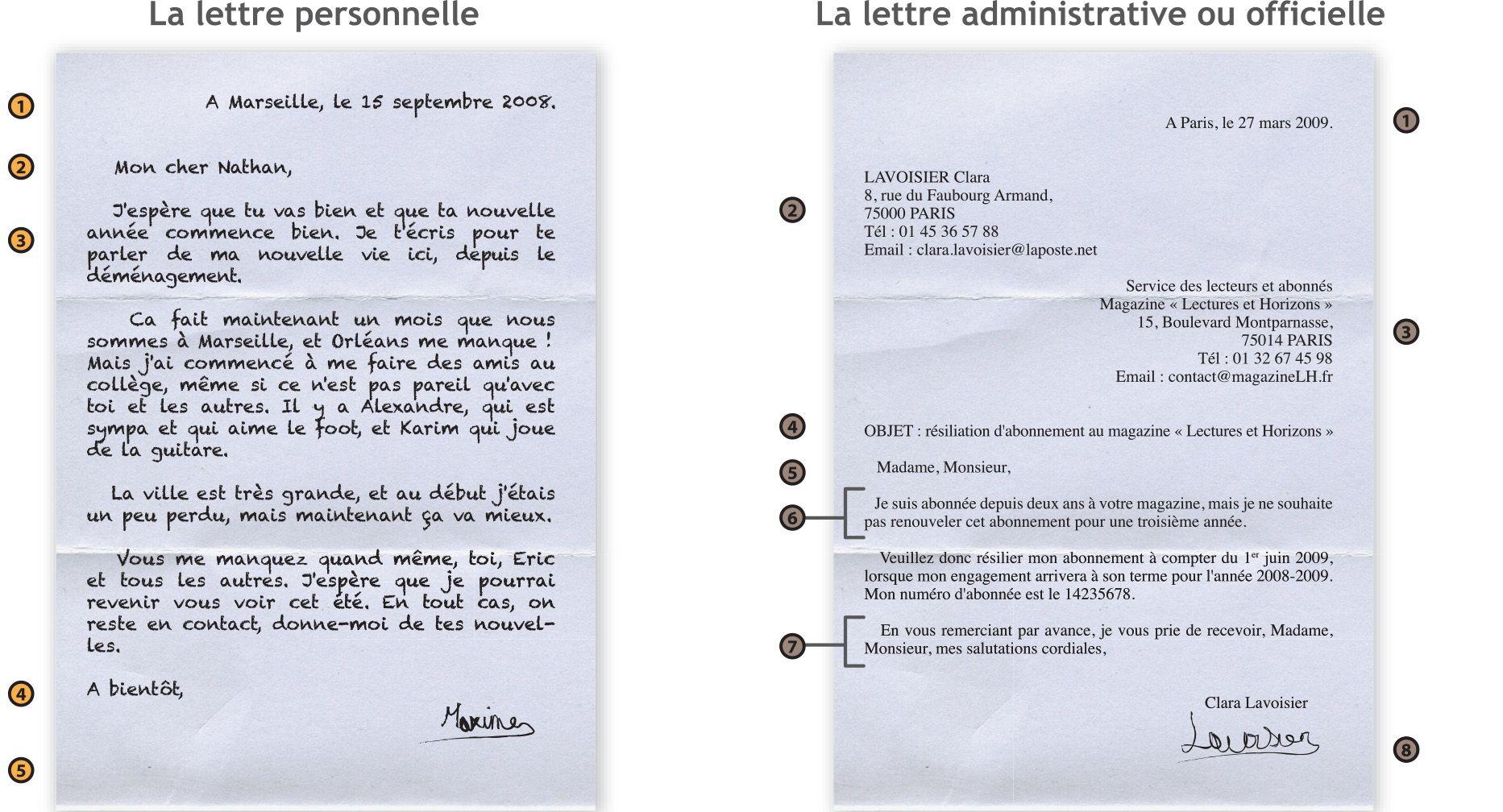 dans le livre de fran u00e7ais programme de 4e  le chapitre reconnaitre et  u00e9crire une lettre
