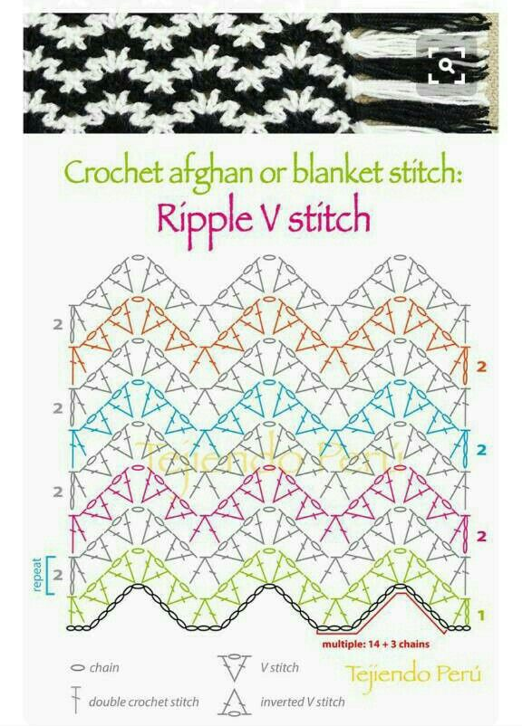 Pin by Neli Grof on Vzorci kvačkanje | Pinterest | Crochet, Zig zag ...