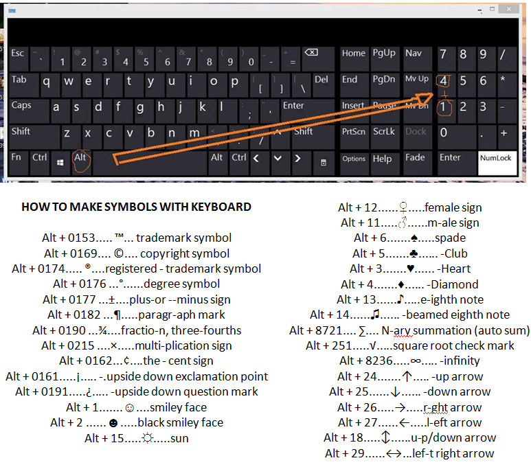 How To Make Symbols With Keyboard Cool Things I Didnt Know