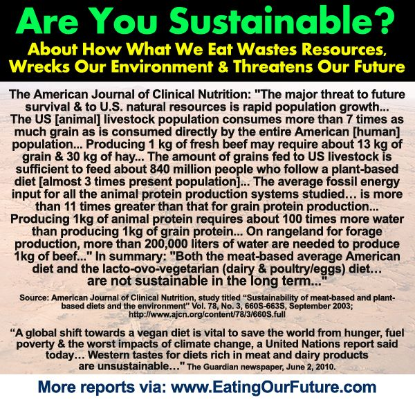 Climate Change Pollution How Much Is Due To Meat Dairy Health Memes Vegetarian Health Climate Change
