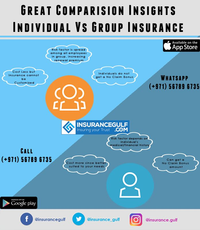 Insurance Companies in Dubai   Medical insurance, Group ...
