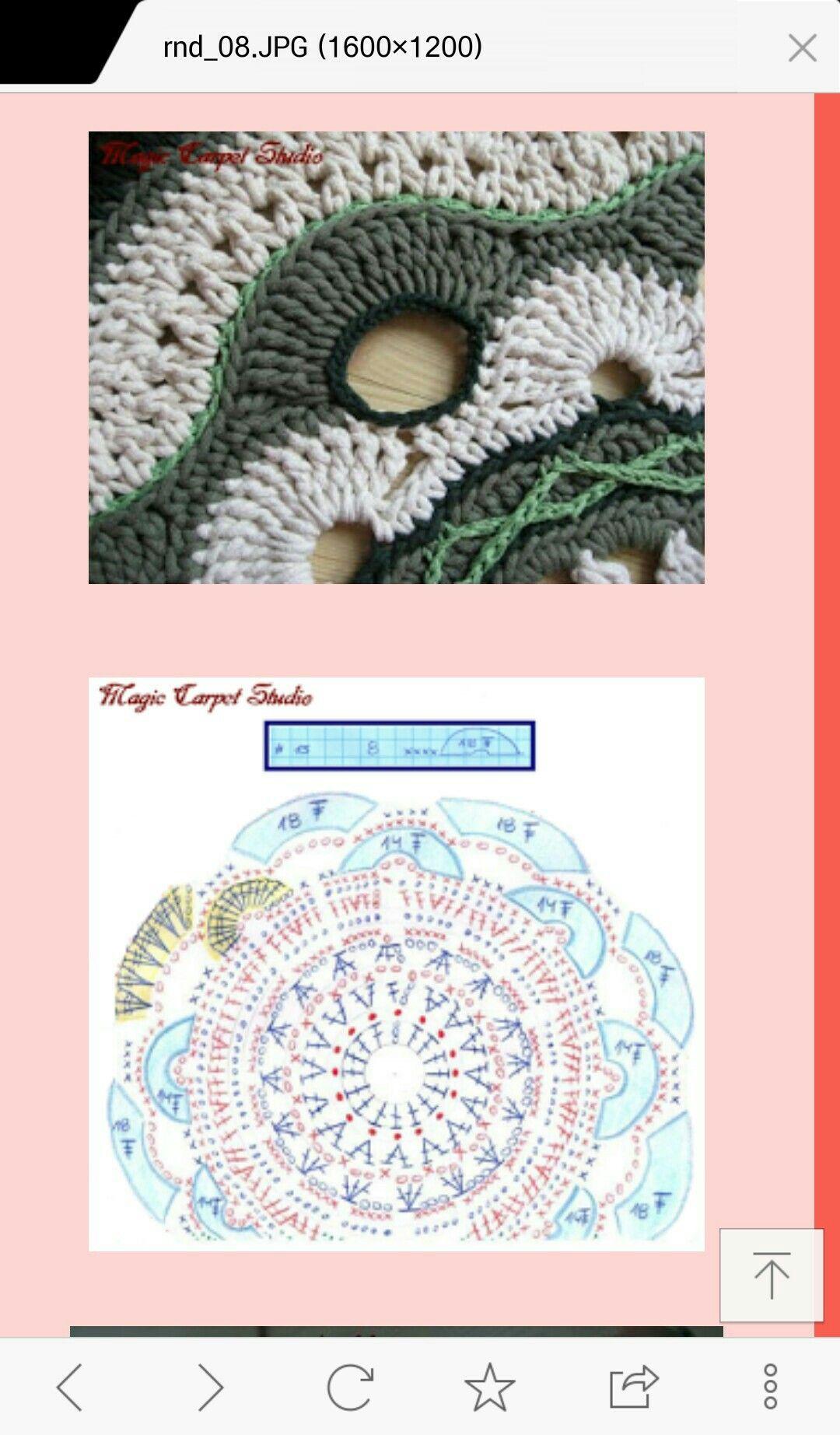 Pin de aliza hirsh en Crochet pattern   Pinterest   Mandalas