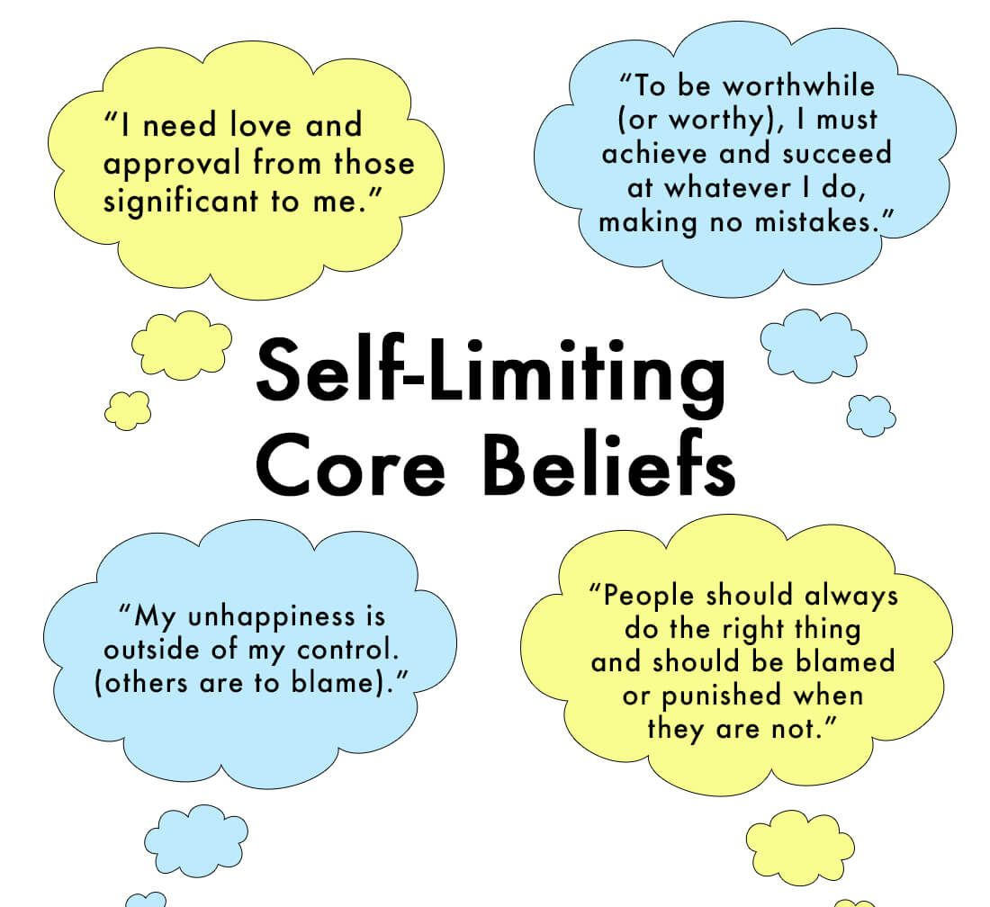 How To Change Limiting Beliefs With Images