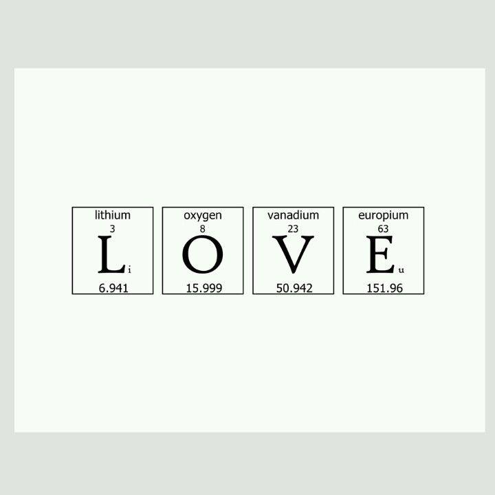 Pin de Lores Campos Heiras en Love, love, love Pinterest - new tabla periodica nombre y simbolos de los elementos