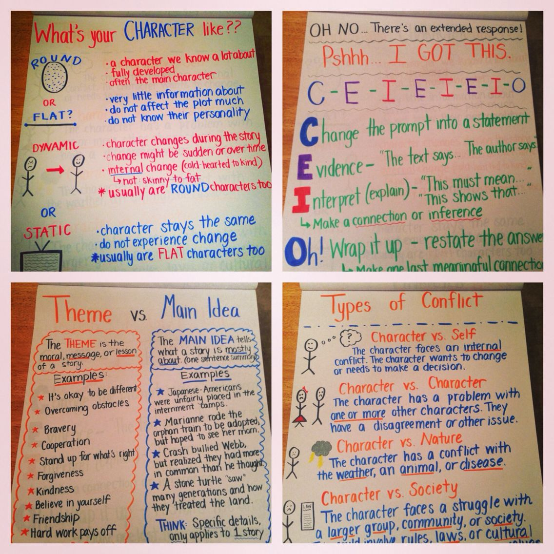 6th Grade Anchor Charts For Reading