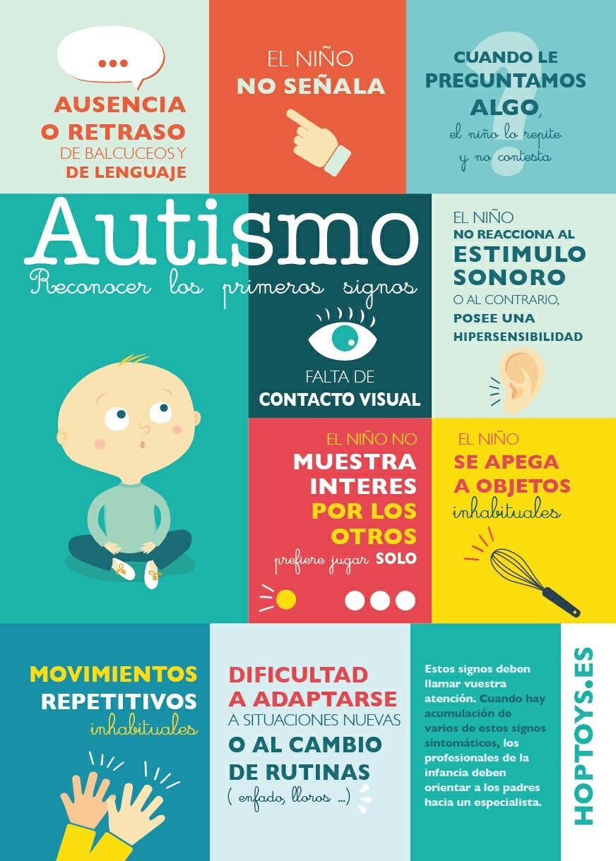 Pin en Autismo/Atypikal