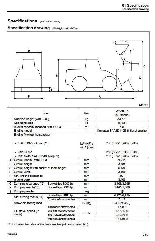 komatsu wheel loader wa500 7 sn 10001 and up workshop. Black Bedroom Furniture Sets. Home Design Ideas