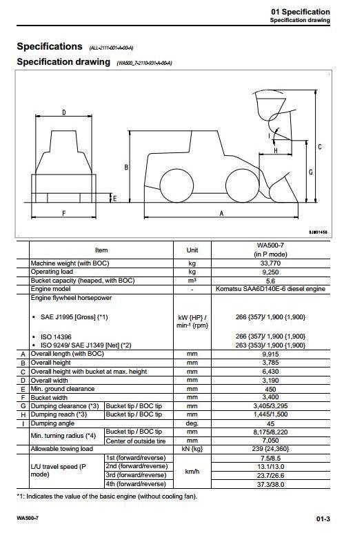 komatsu forklift fg25st 16 wiring diagrams komatsu wa500 wiring diagrams
