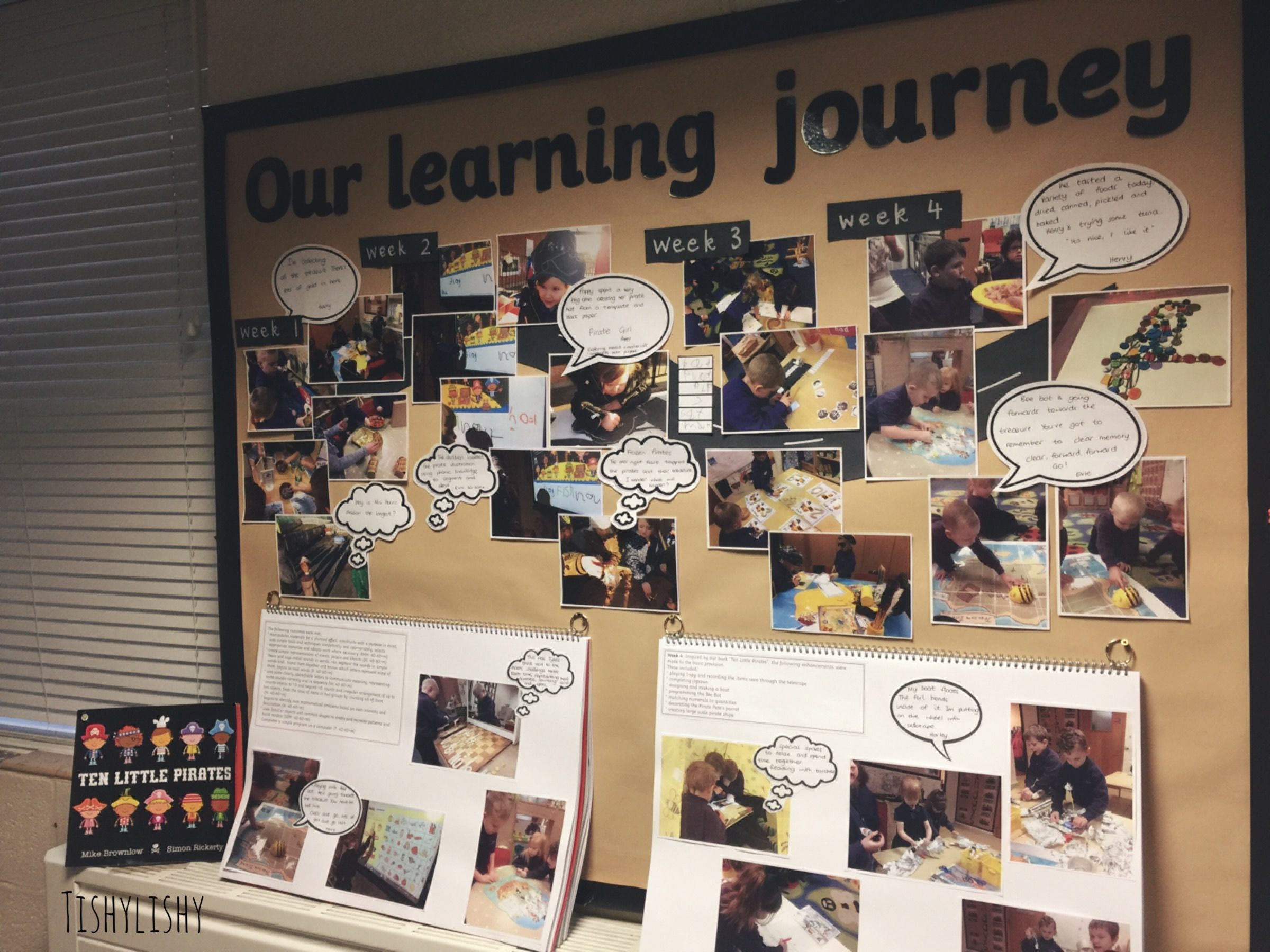 Modern Classroom Display : Learning journey and class journals early childhood