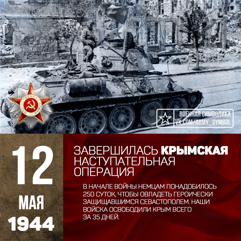 День полного освобождения Крыма