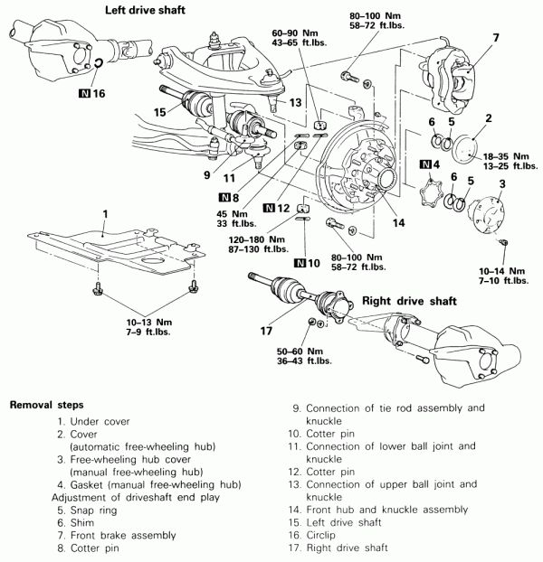 17  1986 Chevy Truck Front Differential Diagram Truck