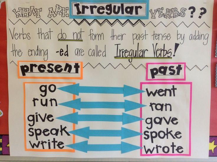 Irregular Verbs poster anchor charts Pinterest Irregular - resume verbs for teachers