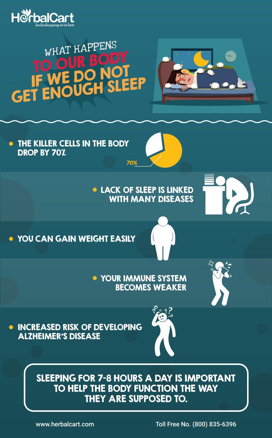 Natural Sleep Aid Sleep Health Healthy Sleep Habits Healthy Sleep