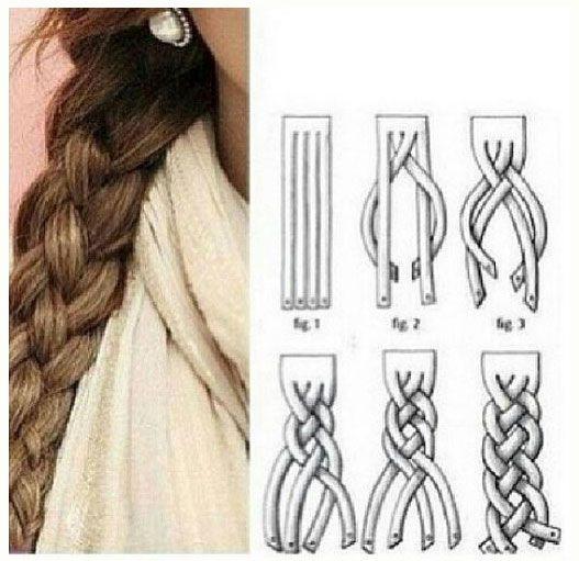 How To Do A Four Strand Braid