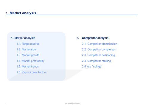 Competitor Analysis Template  Competitor Analysis Template And