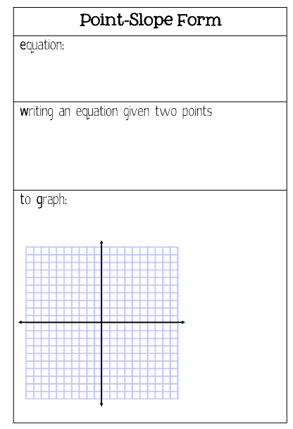 Forms Of Lines Webs For Notes Would Be A Good Review Of All The