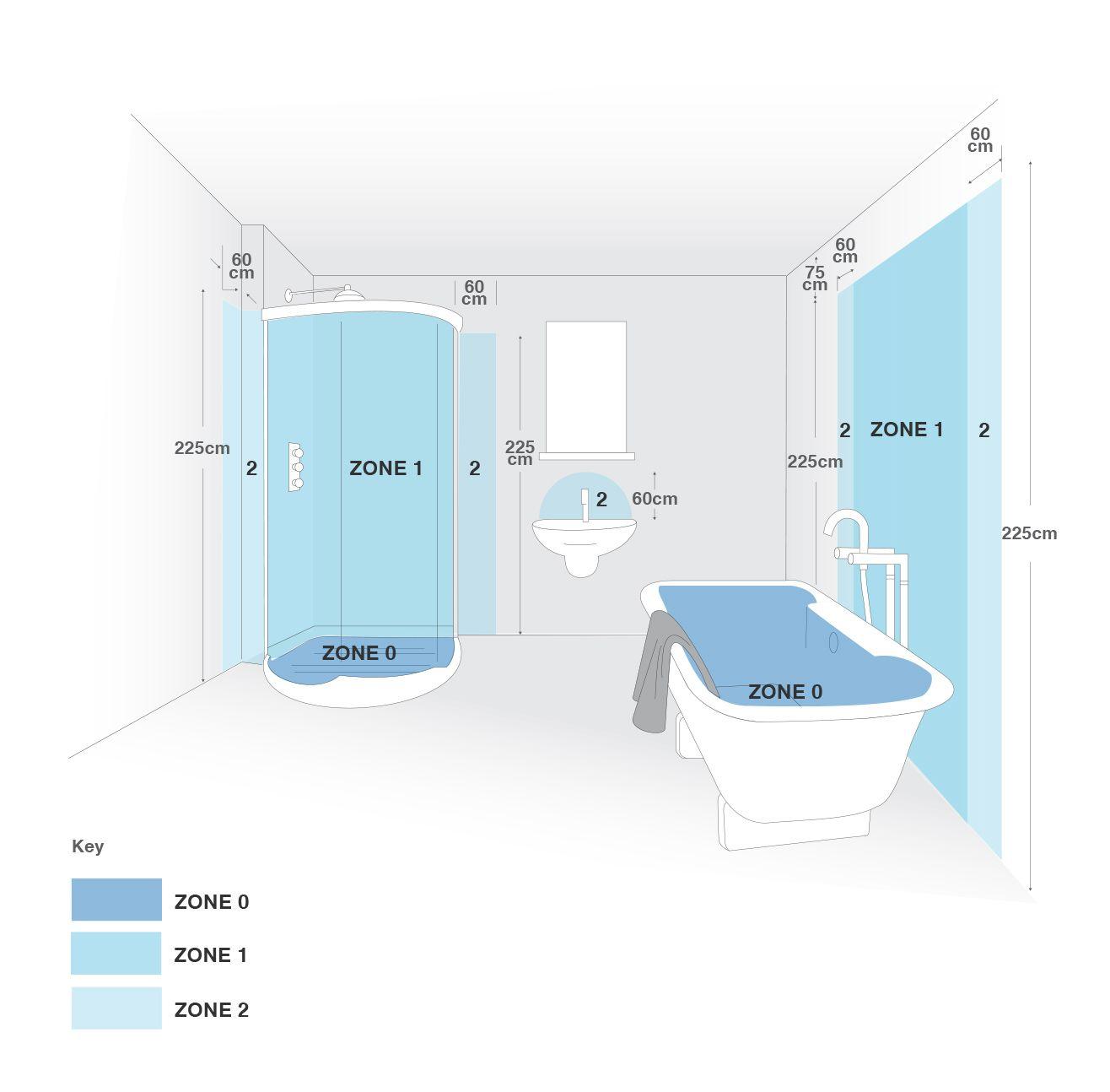 Latest posts under bathroom lighting bathroom design 2017 2018 latest posts under bathroom lighting aloadofball Image collections