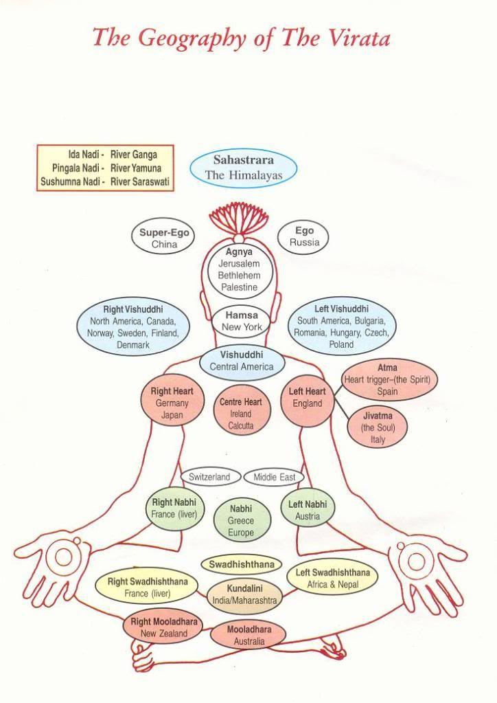 Geography Of The Virata Chakras On Earth Sahaja Yoga Yes Folks We All Are One Unless Things Do Not Change Sahaja Yoga Sahaja Yoga Meditation Shri Mataji