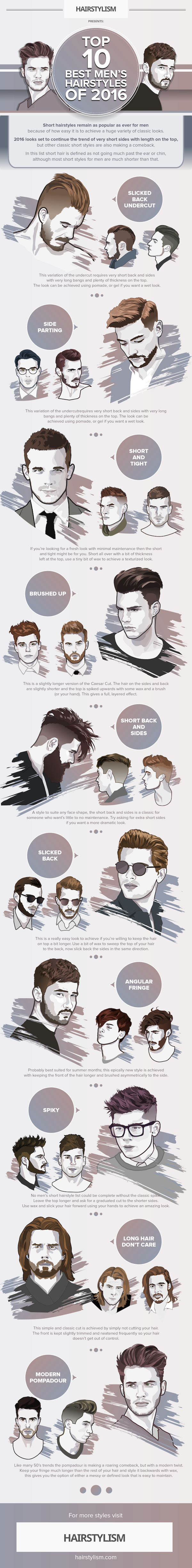 Haircut for men according to face shape the fade the trendiest hairstyle for men right now  trendy