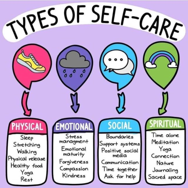 Self-Care: Home Edition - City Year