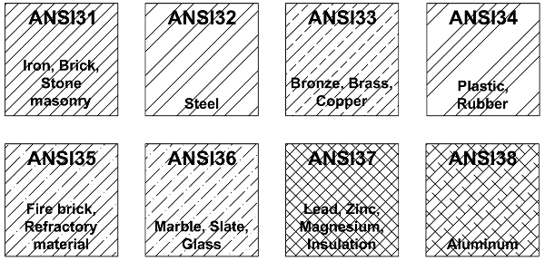 ansi hatch patterns