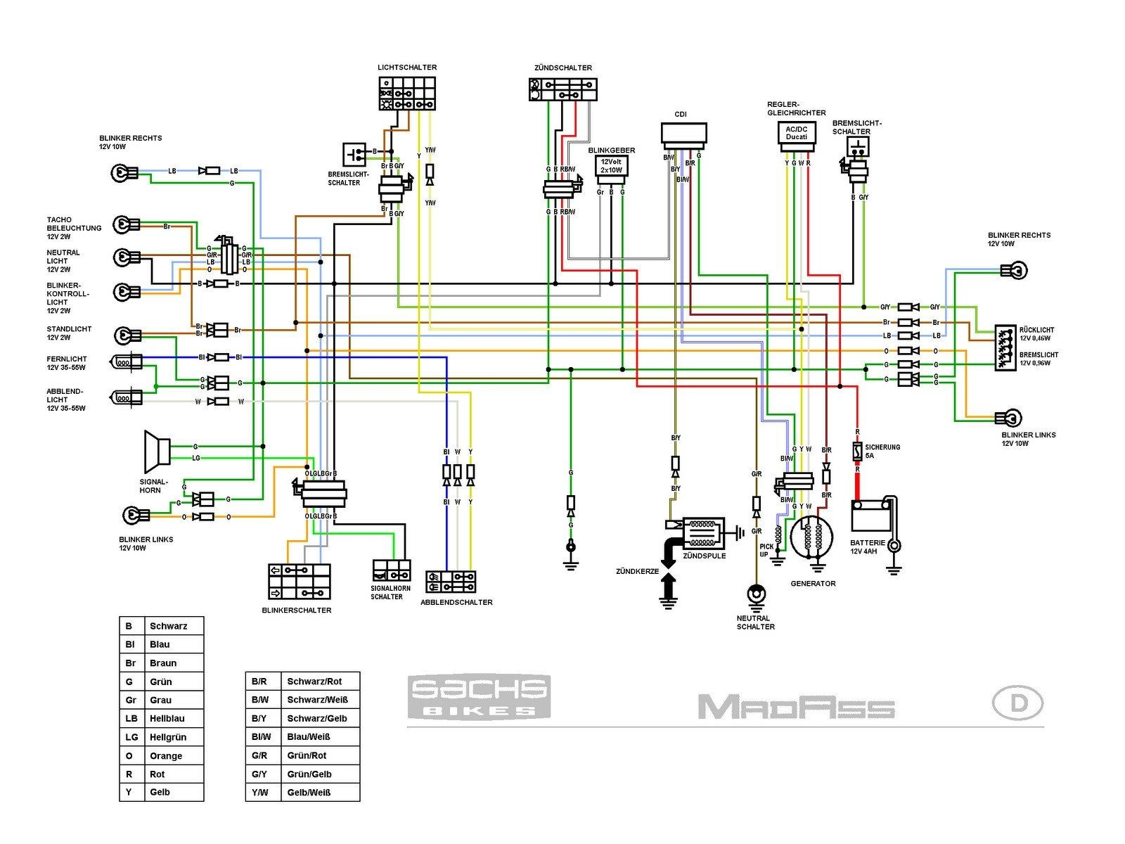 small resolution of wiring diagram for 125 cc lifan to honda atc 70