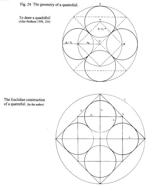 the geometry of quatrefoil. I'm obsessed with this shape