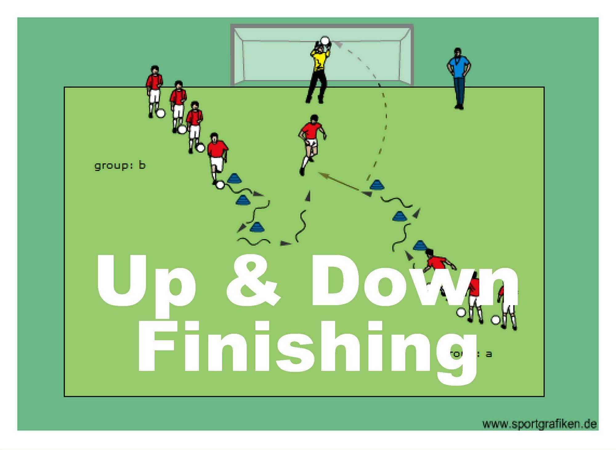 Soccer Training 1v1 Finishing Drill Soc