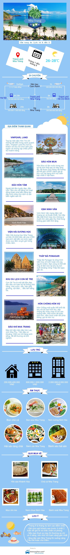 Du lịch Nha Trang: Cẩm nang du lịch từ A đến Z