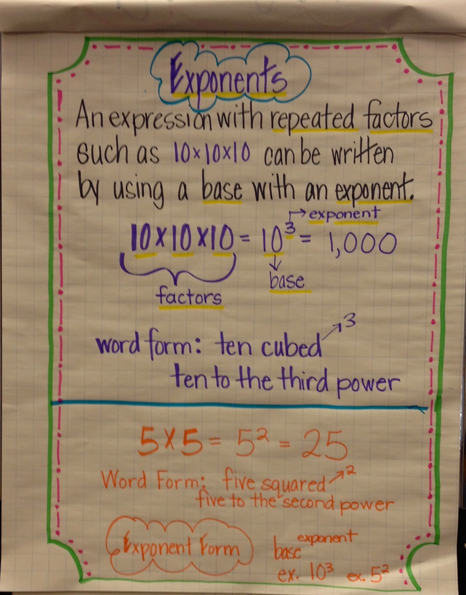 hight resolution of Power Of 10 Exponents Worksheets   Printable Worksheets and Activities for  Teachers