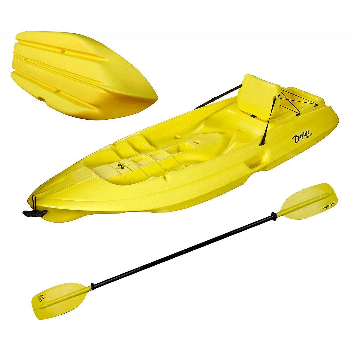 Pin on Kayak Research