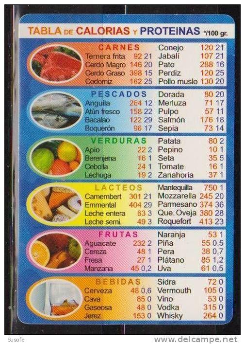 Calendario bolsillo tabla calorias 2012 elca ikusi pocket calendar kalender calendrier kalendar - Lista de calorias de los alimentos ...