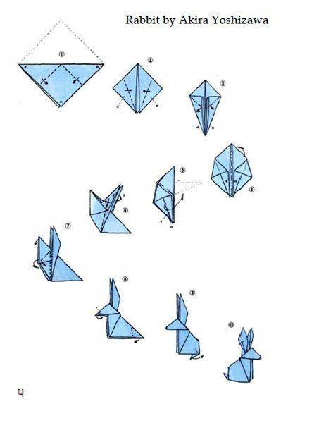 Lesen Sie mehr über Origami Craft #origamichallenge #origamidesign – DIY Papier Blog