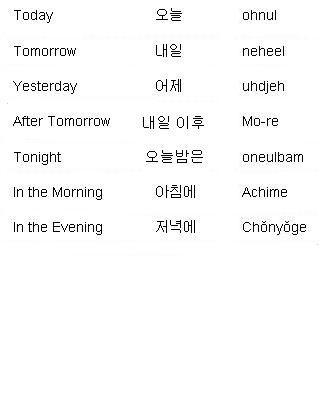 Learn Korean Vocabulary Words For Greetings Family And More Korean Words Korean Language Learning Korean Phrases