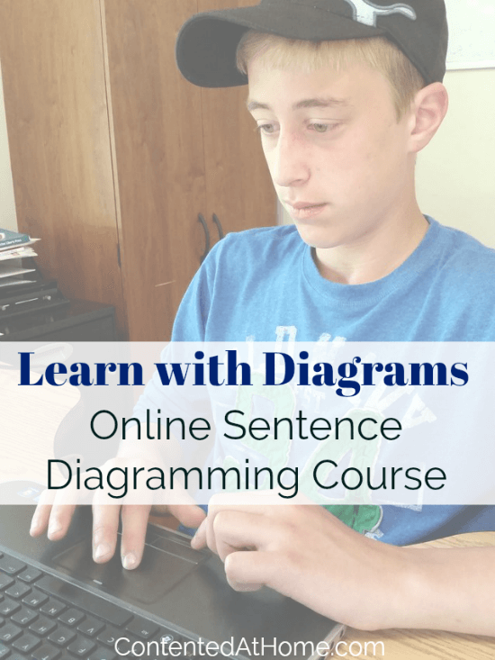 Learn with diagrams online sentence diagramming course sentences try this interactive grammar game to make sentence diagramming fun homeschool language arts ccuart Choice Image