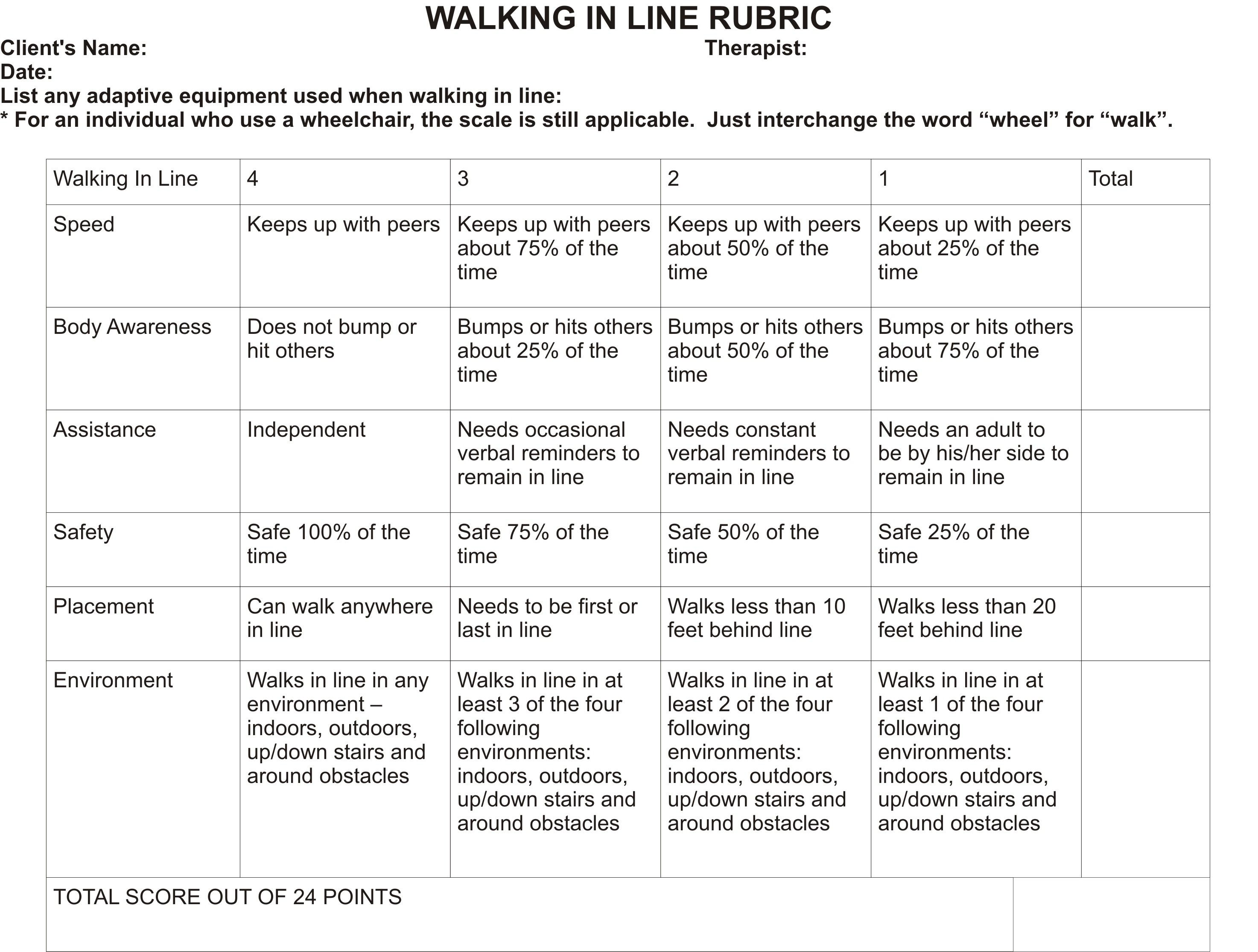Mobility Rubric