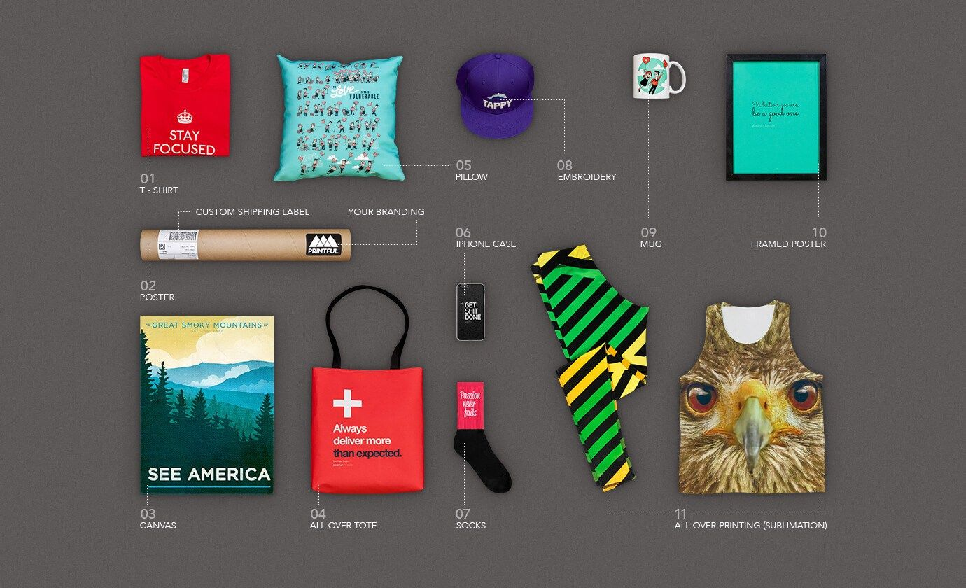 How To Create & Sell Merchandise For Your Brand Selling