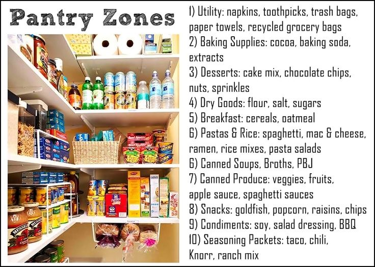 pantry zones google search pantry pantry makeover pantry organization on organizing kitchen cabinets zones id=11549