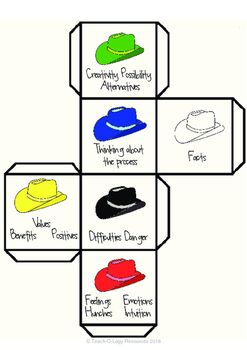 A Dice Template With The Six Different Thinking Hats To Act As A Prompt For Different Activities The Pos Six Thinking Hats Cooperative Learning Thinking Skills