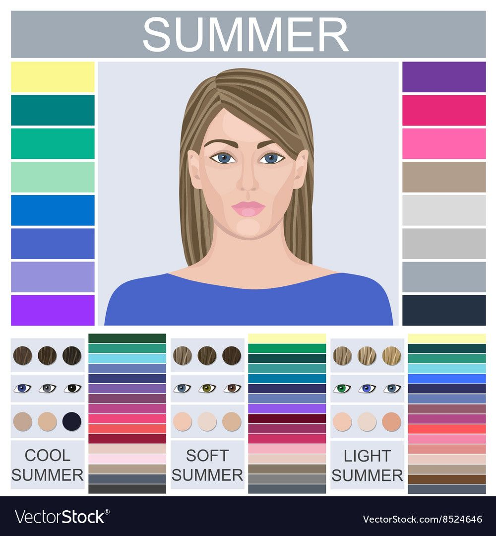Stock set of three summer types of female vector image on