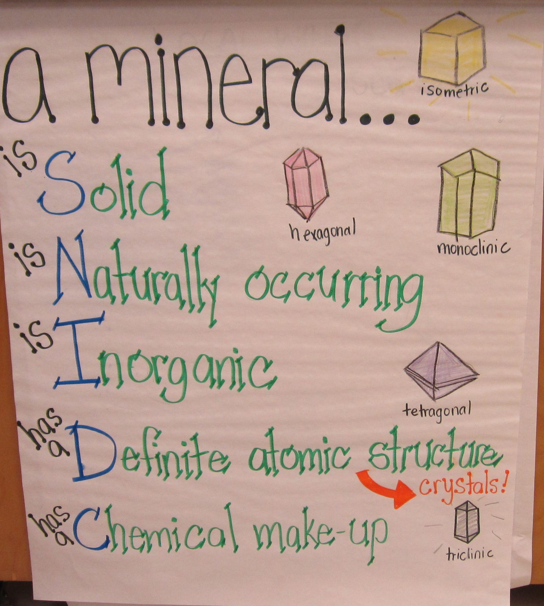 A Mineral Chor Chart